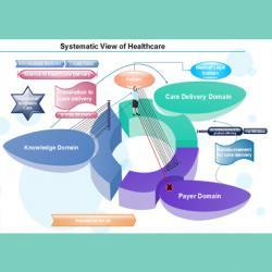 Healthcare Delivery and Policy Program